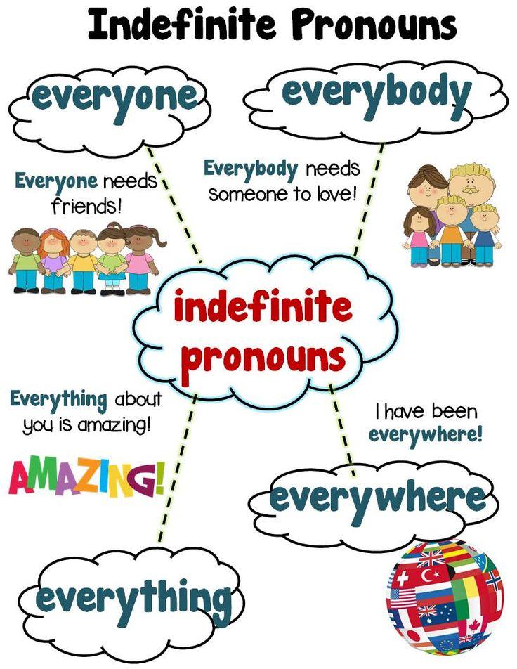 every-pronoun