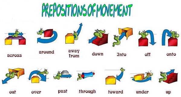 prepositions-of-movement