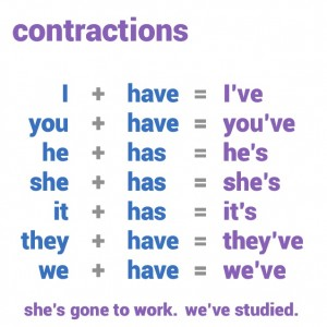 present-perfect-contractions