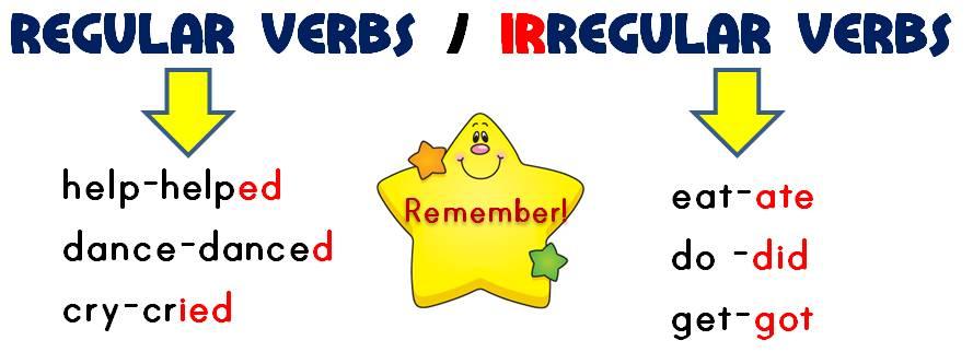 reg-irreg